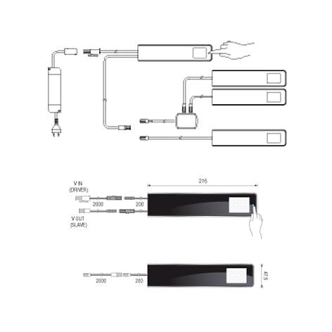 FORMA Key-panel set