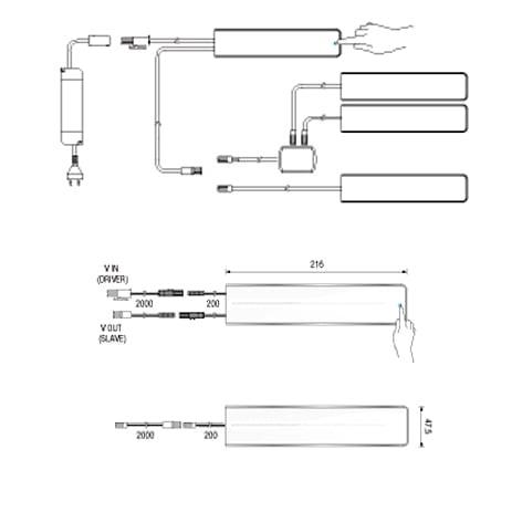 FORMA Key-screen set