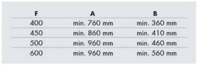 DOLPHIN Zwenkplateau-set inbouwmaten tabel
