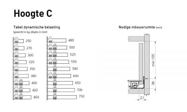 TAOR C ladegeleiders 600x360 - Blum TAOR Box binnenlade CZ