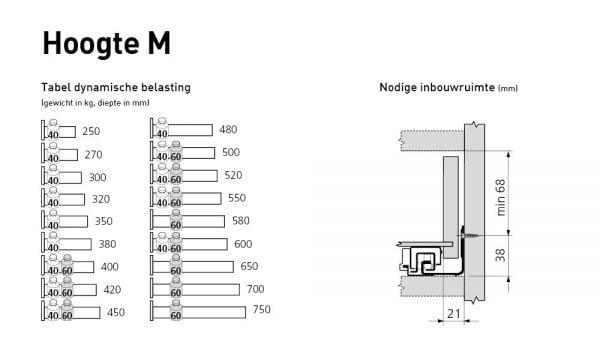 TAOR M ladegeleiders 600x360 - Blum TAOR lade M