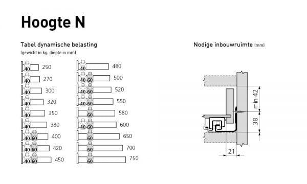TAOR N ladegeleiders 600x360 - Blum TAOR binnenlade NZ